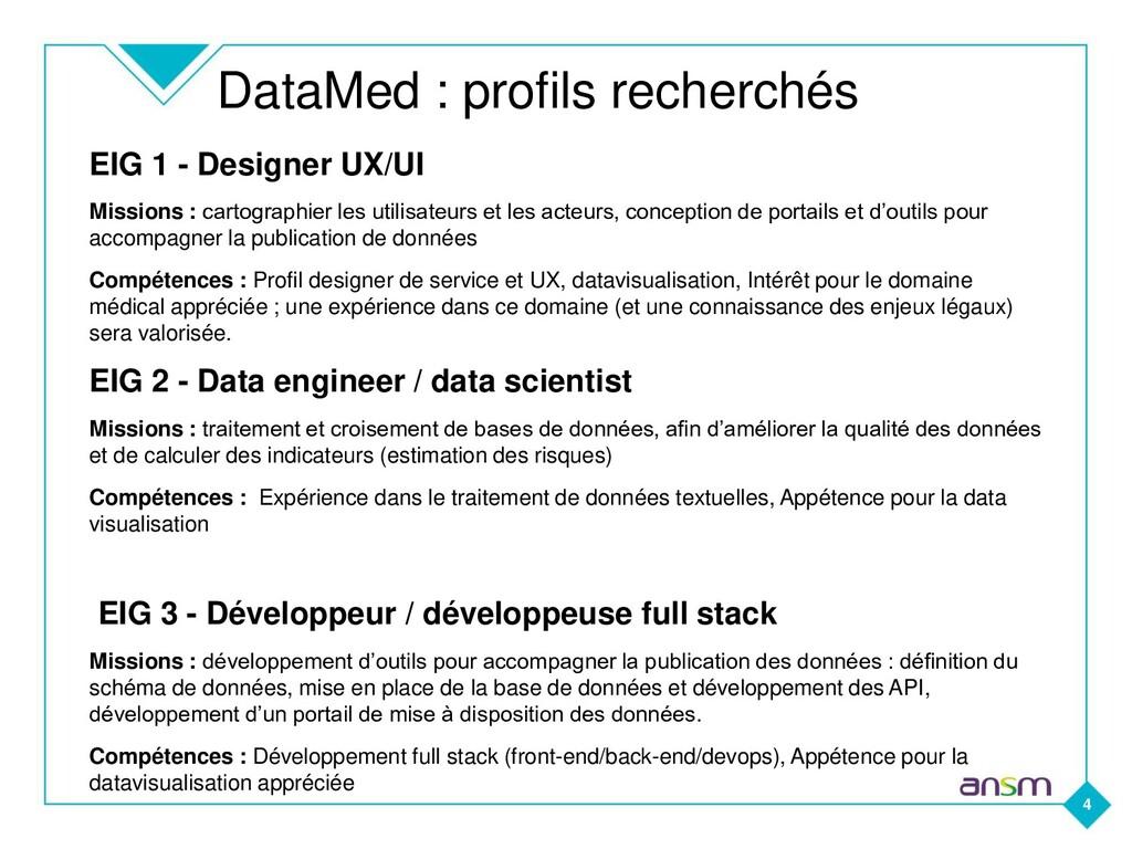 DataMed : profils recherchés EIG 1 - Designer U...