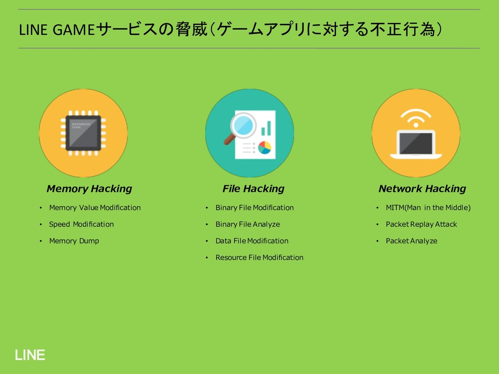 LINE LINE GAMEサービスの脅威(ゲームアプリに対する不正行為) File Hack...