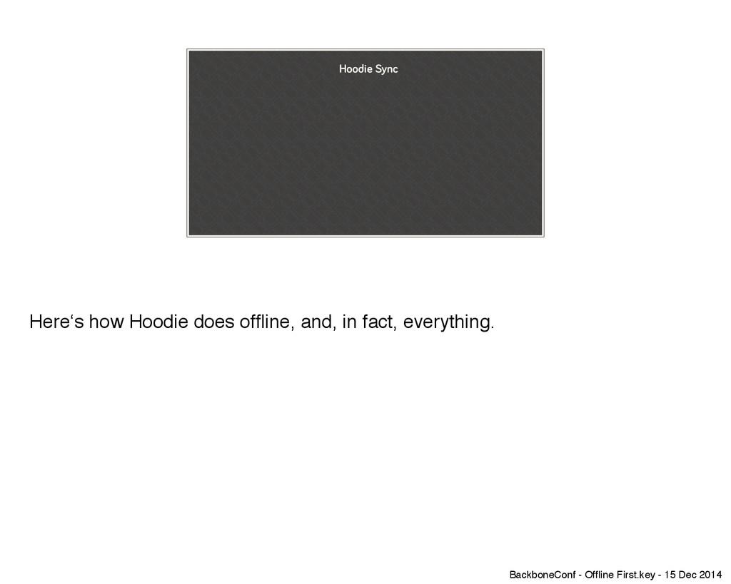 Hoodie Sync Here's how Hoodie does offline, and,...