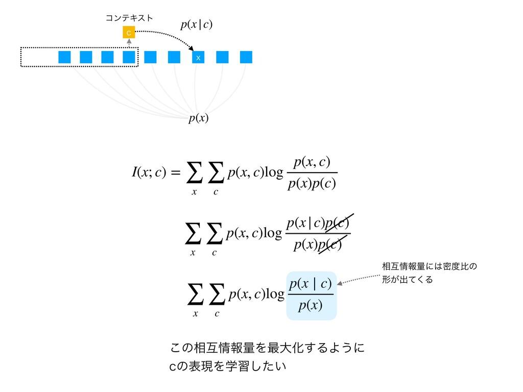 ∑ x ∑ c p(x, c)log p(x ∣ c) p(x) I(x; c) = ∑ x ...