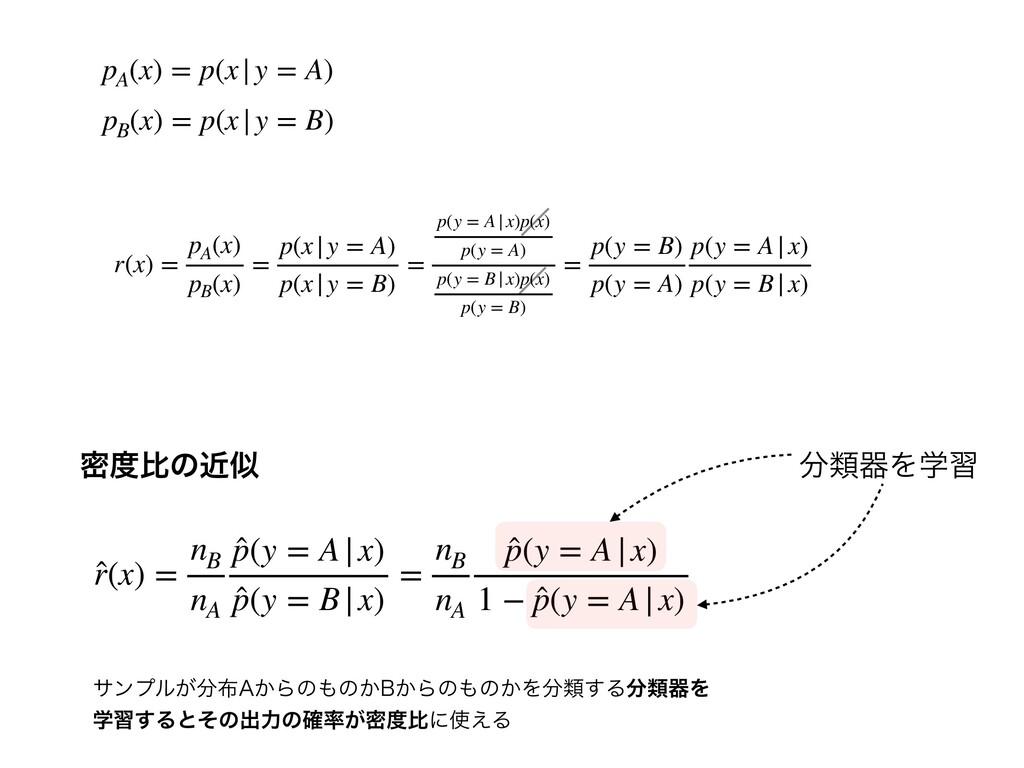 pA (x) = p(x|y = A) pB (x) = p(x|y = B) r(x) = ...