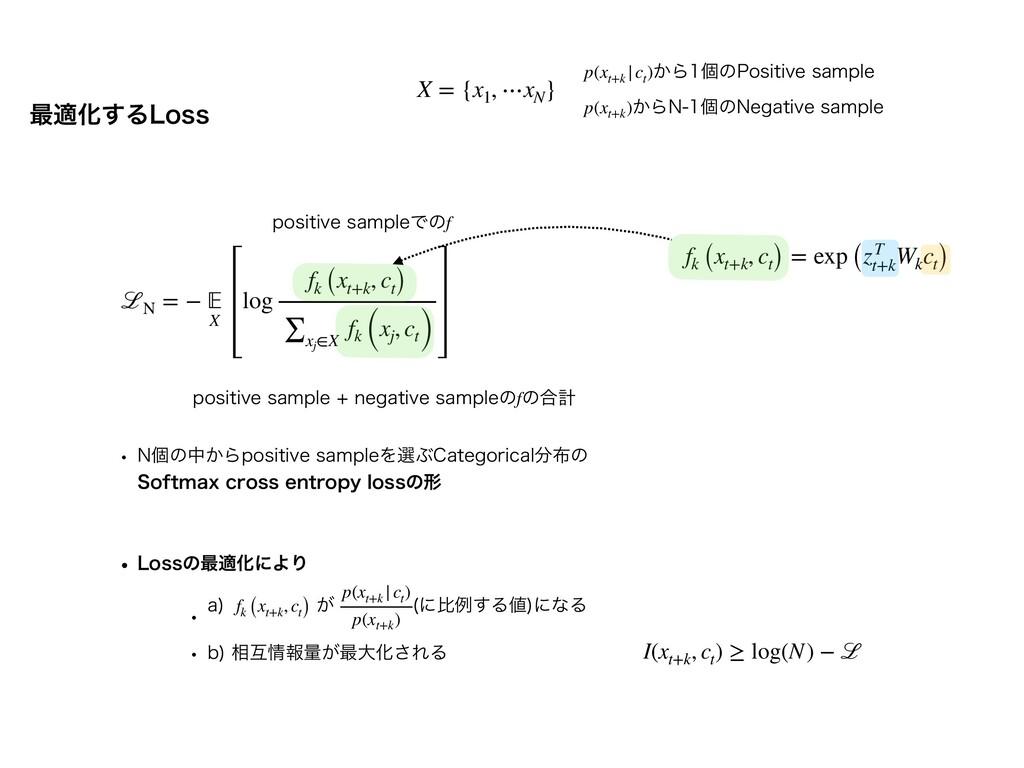 ℒN = −  X log fk (xt+k , ct) ∑ xj ∈X fk (xj , c...