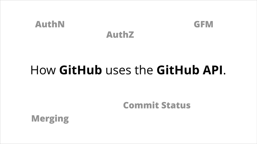 AuthN AuthZ Merging Commit Status GFM How GitHu...