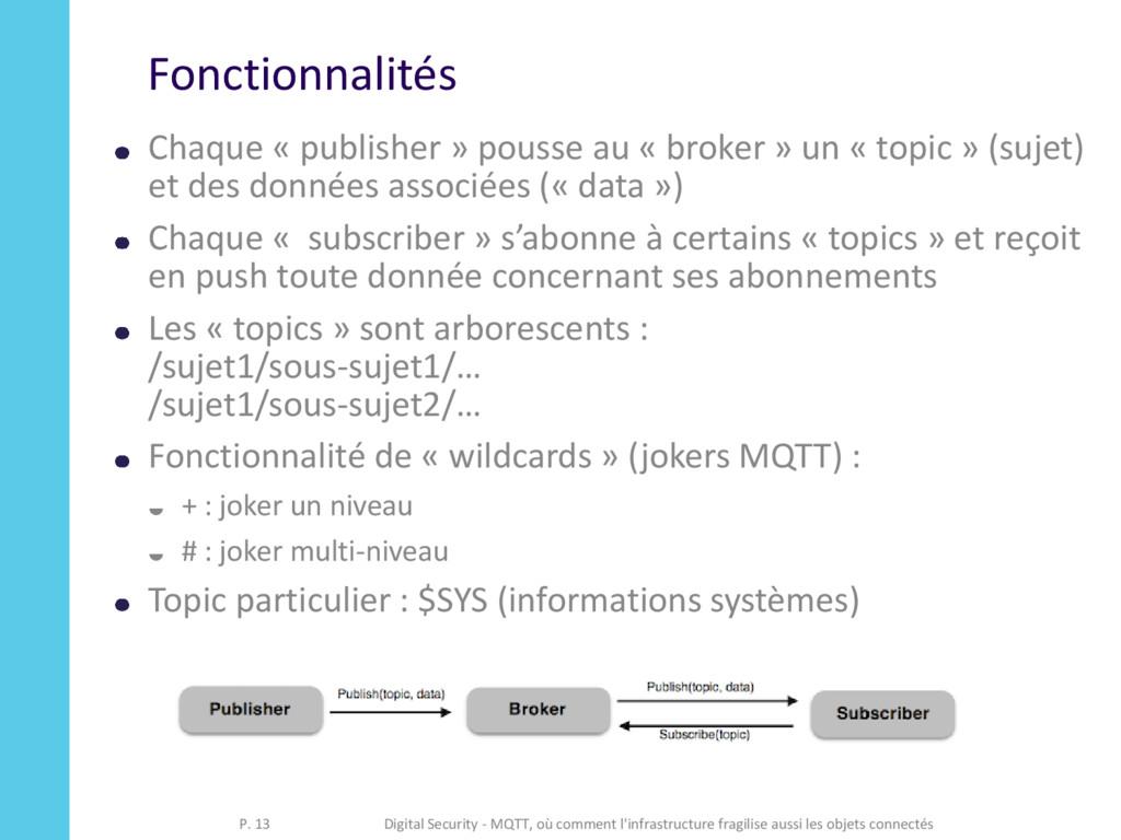 Fonctionnalités Chaque « publisher » pousse au ...