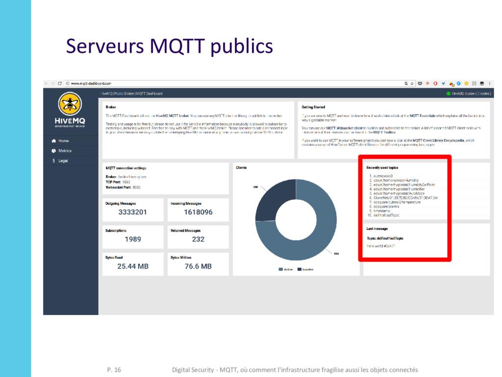 Serveurs MQTT publics P. 16 Digital Security - ...