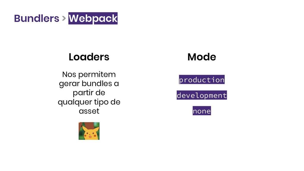 Loaders Mode Bundlers > Webpack production deve...
