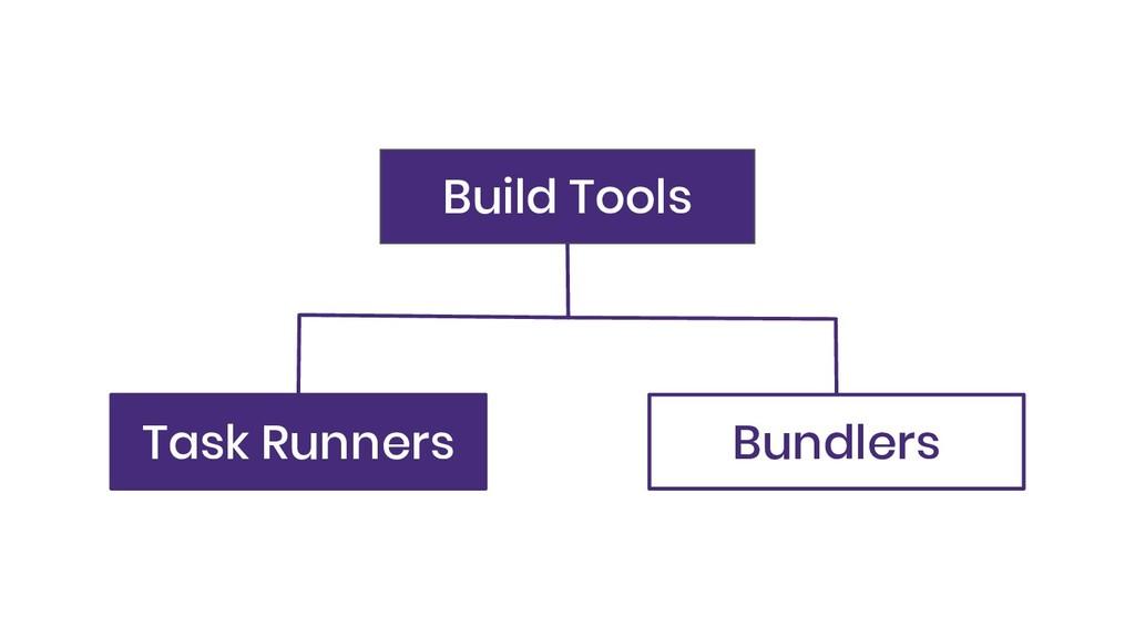 Build Tools Task Runners Bundlers