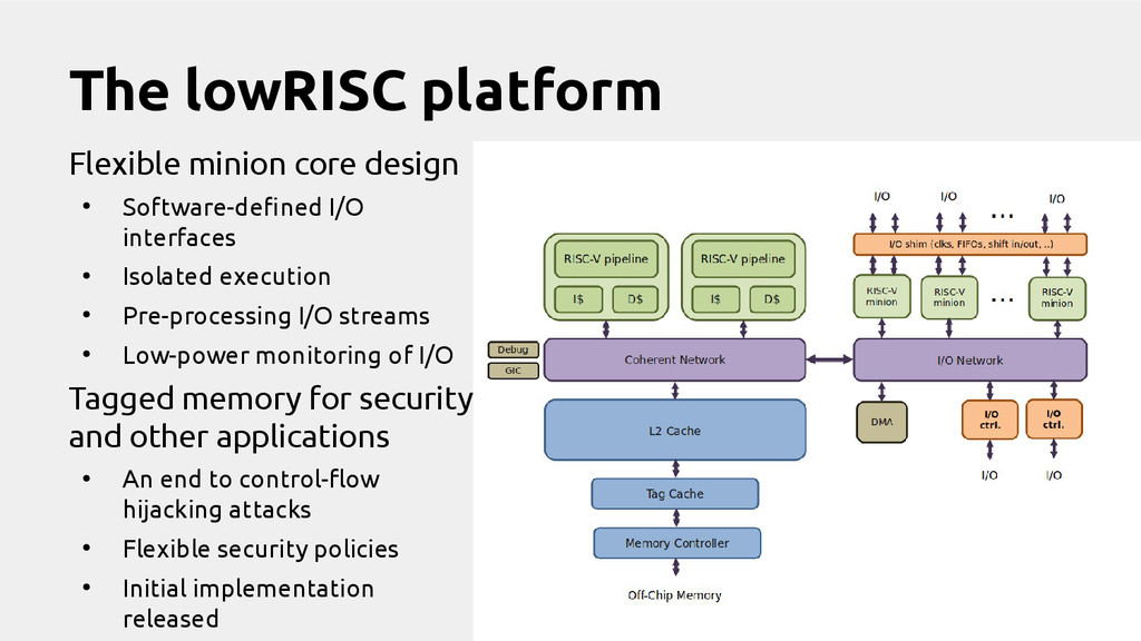 The lowRISC platform Flexible minion core desig...