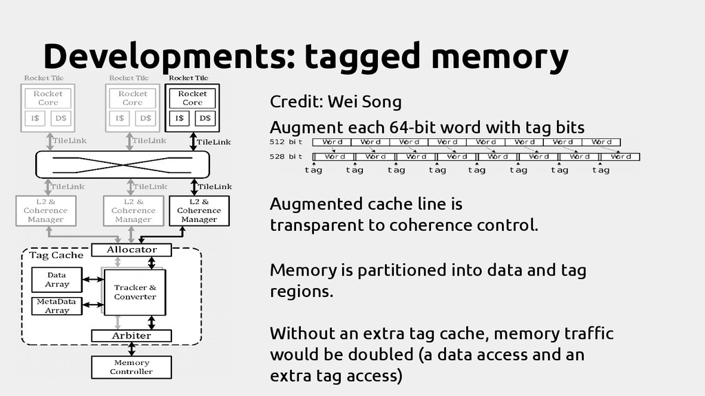 Developments: tagged memory Augment each 64-bit...