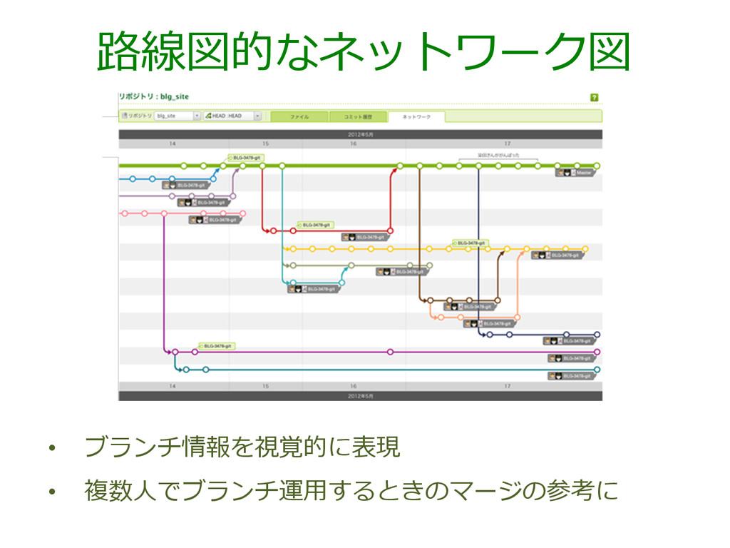 路路線図的なネットワーク図 • ブランチ情報を視覚的に表現 • 複数⼈人でブランチ運⽤用す...