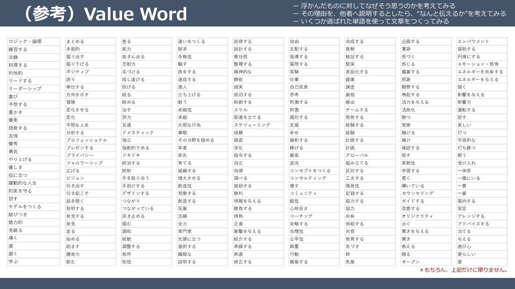 (参考)Value Word ロジック・論理 練習する 冷静 料理する 利他的 リードする リ...