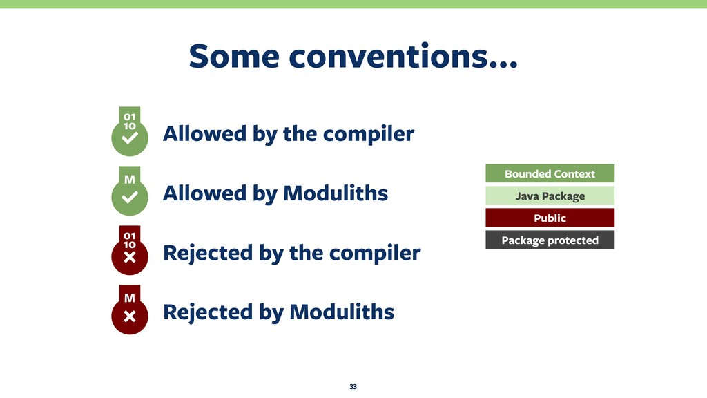 Some conventions… 33 01 10 M M 01 10 Allowed by...