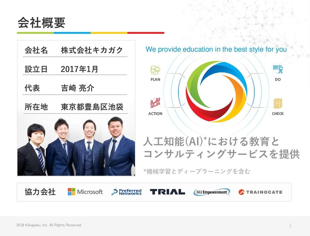 2018 Kikagaku, Inc. All Rights Reserved 2 会社概要 ...