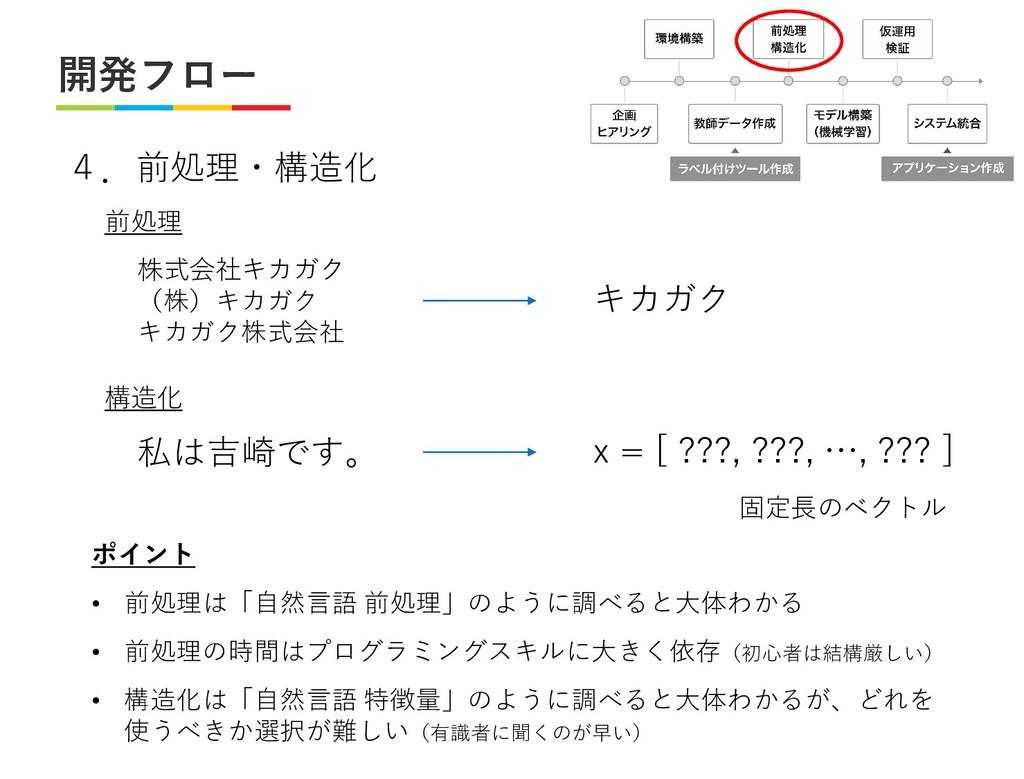 開発フロー 4.前処理・構造化 ポイント • 前処理は「自然言語 前処理」のように調べると大体...