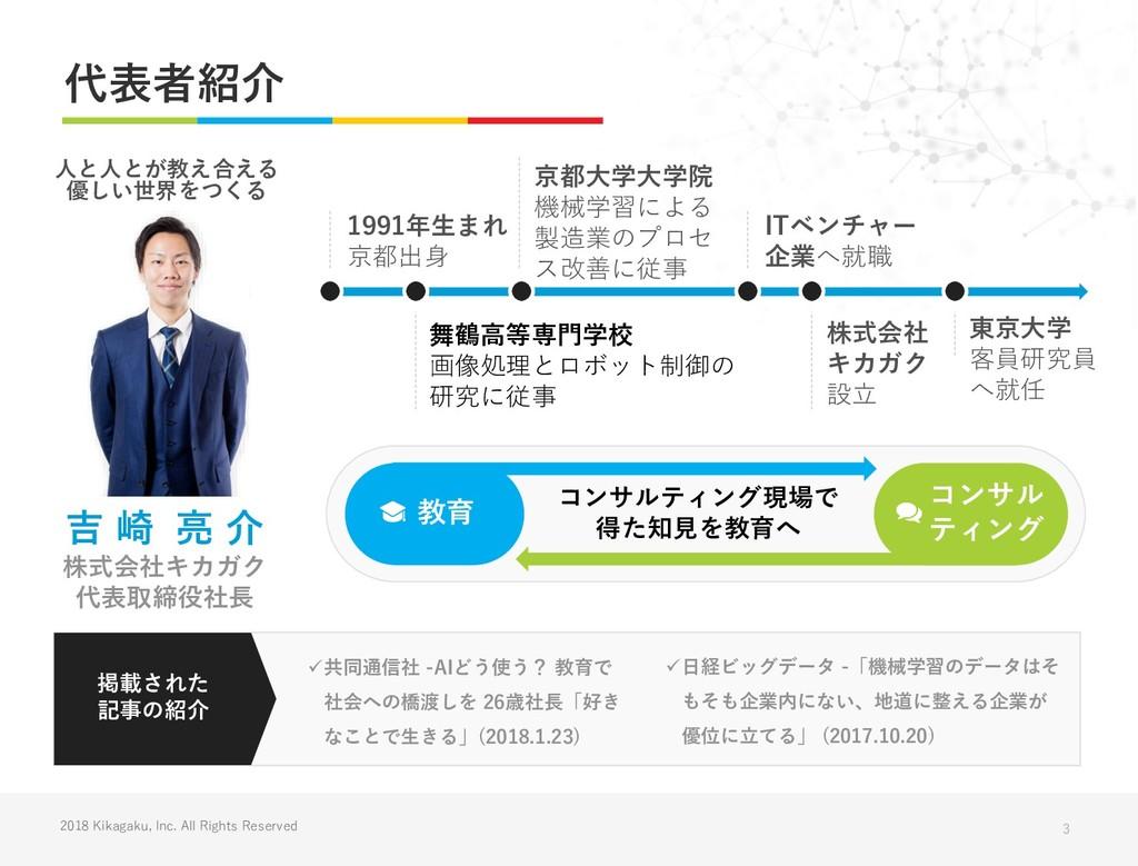 2018 Kikagaku, Inc. All Rights Reserved 3 吉 崎 亮...