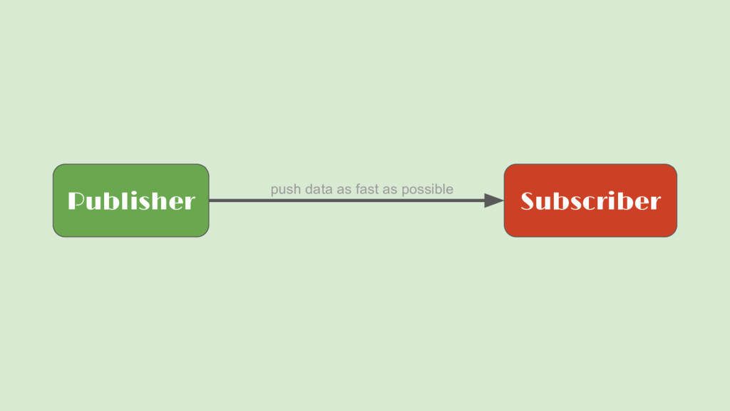 Publisher Subscriber push data as fast as possi...