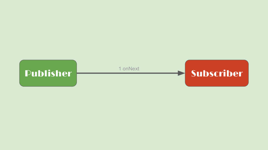 Publisher Subscriber 1 onNext