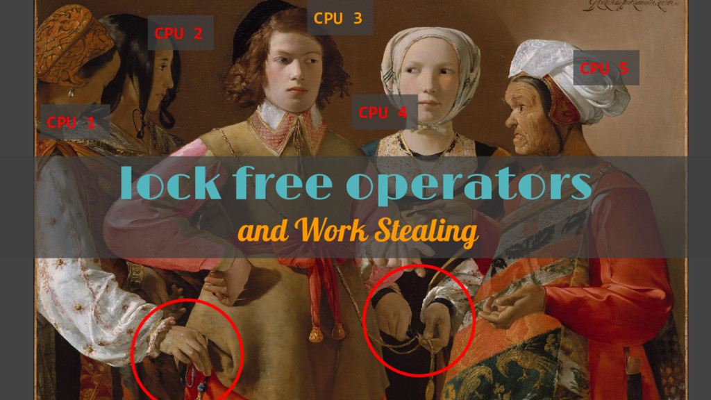 lock free operators and Work Stealing CPU 1 CPU...