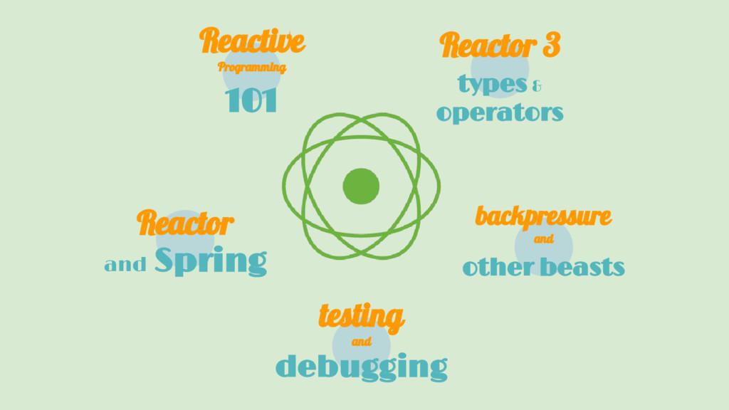 101 Reactive Programming types & operators Reac...