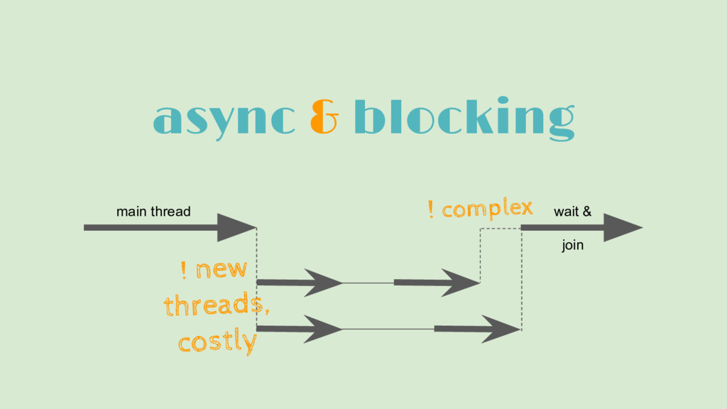 async & blocking main thread wait & join ! new ...
