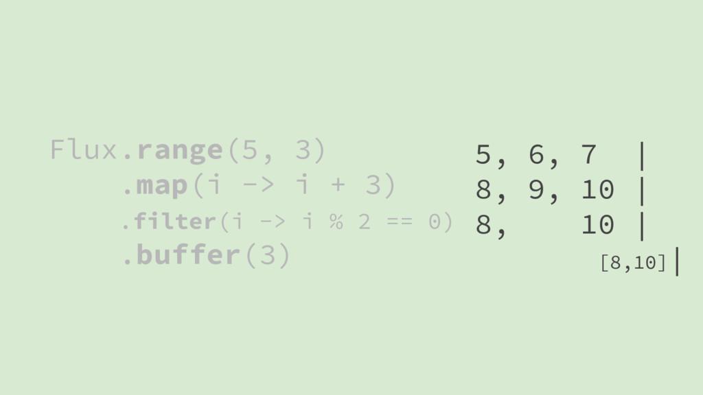 Flux.range(5, 3) .map(i -> i + 3) .filter(i -> ...