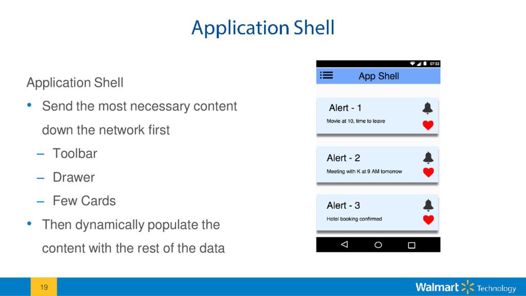 Application Shell • Send the most necessary con...