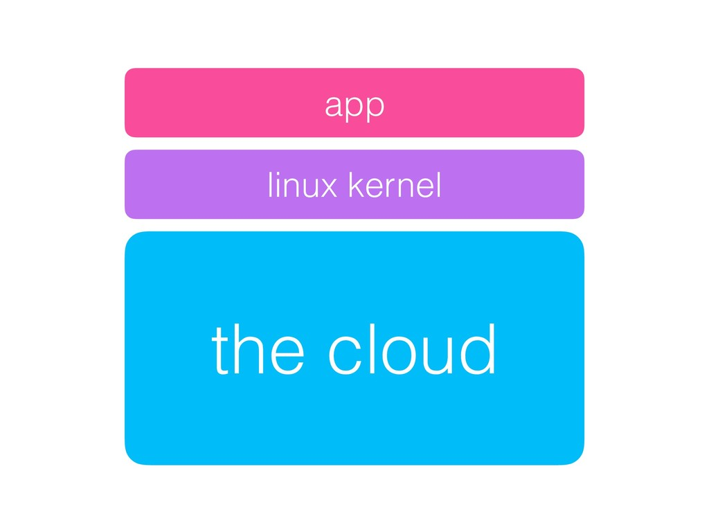app linux kernel the cloud