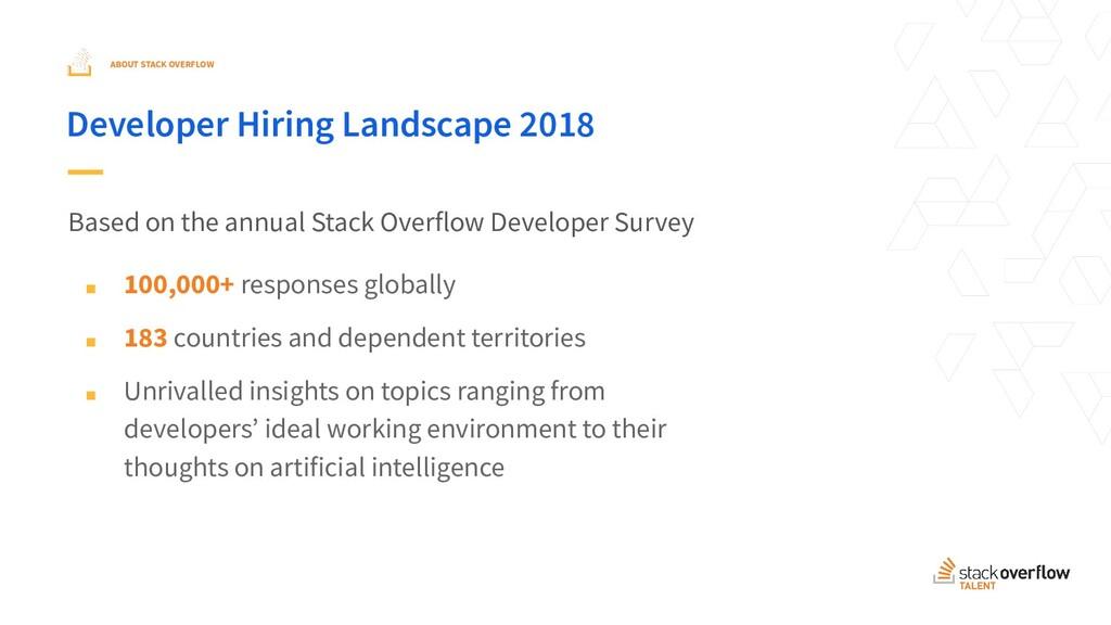 Global Developer Hiring Landscape 2018 Based on...