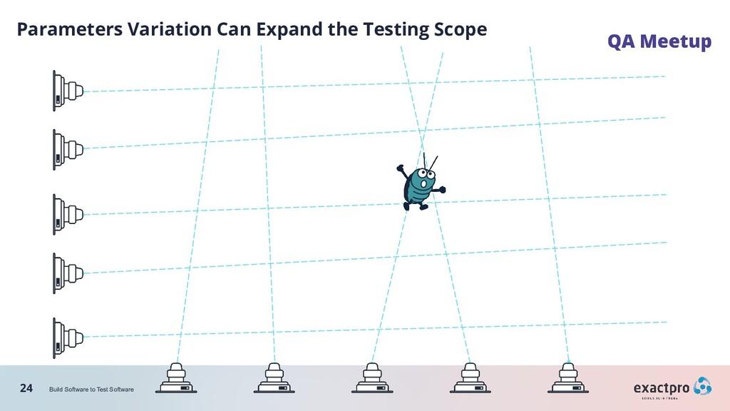 24 Build Software to Test Software Parameters V...