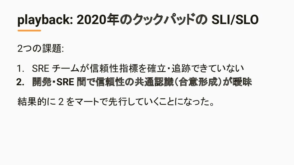 playback: 2020年のクックパッドの SLI/SLO 2つの課題: 1. SRE チ...