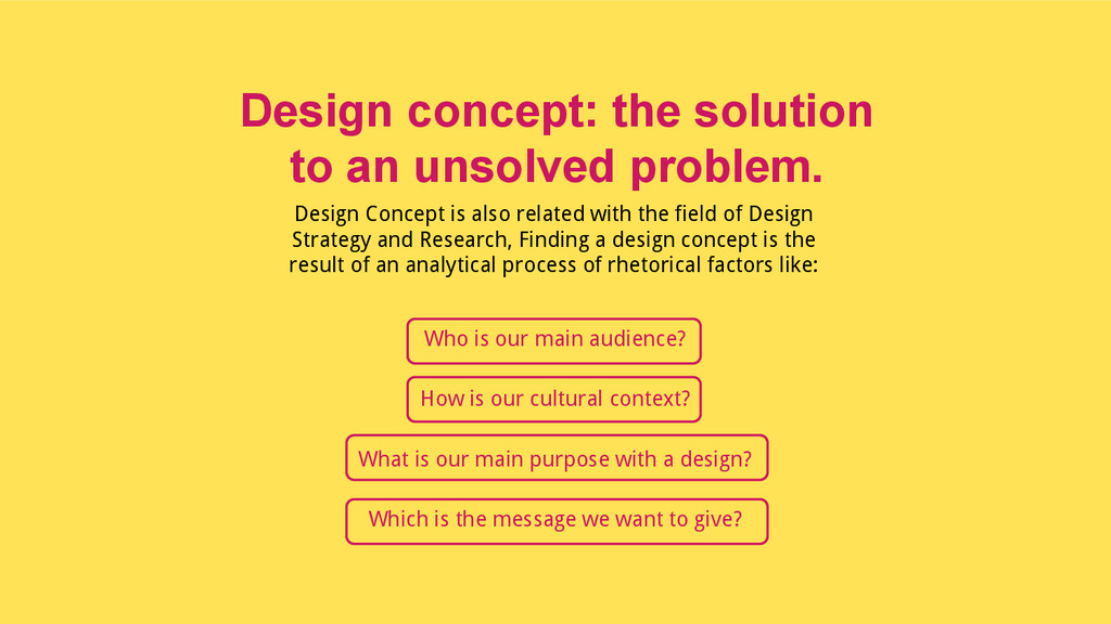 Design concept: the solution to an unsolved pro...