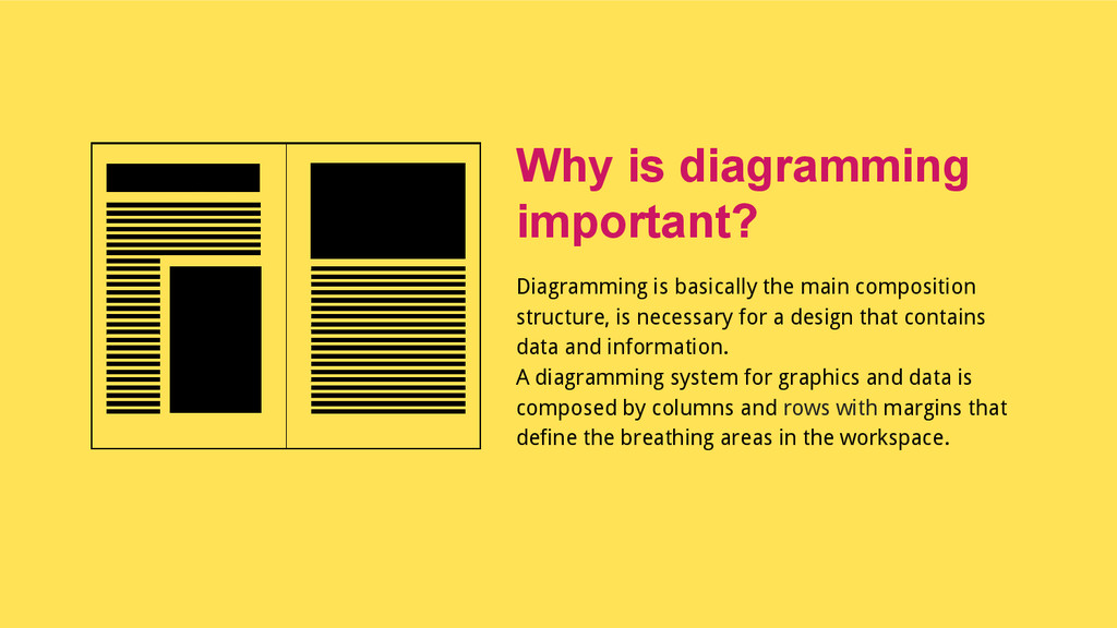 Diagramming is basically the main composition s...