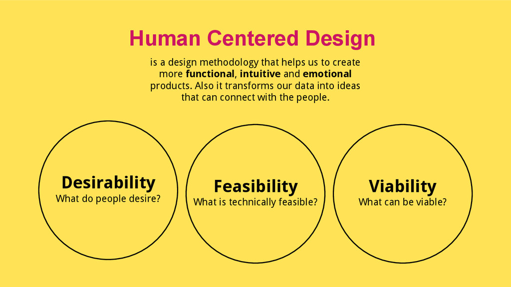 is a design methodology that helps us to create...