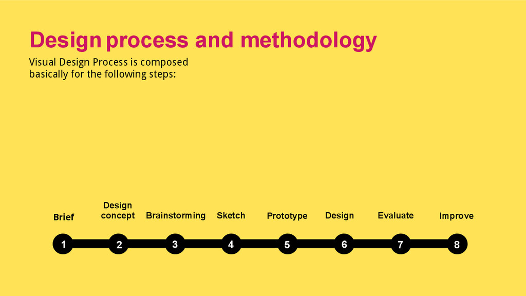 Visual Design Process is composed basically for...