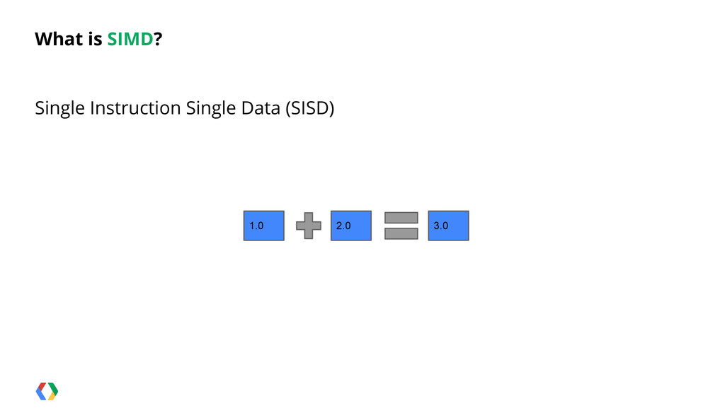 Single Instruction Single Data (SISD) What is S...