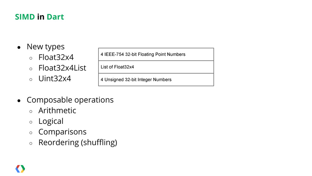 SIMD in Dart ● New types ○ Float32x4 ○ Float32x...