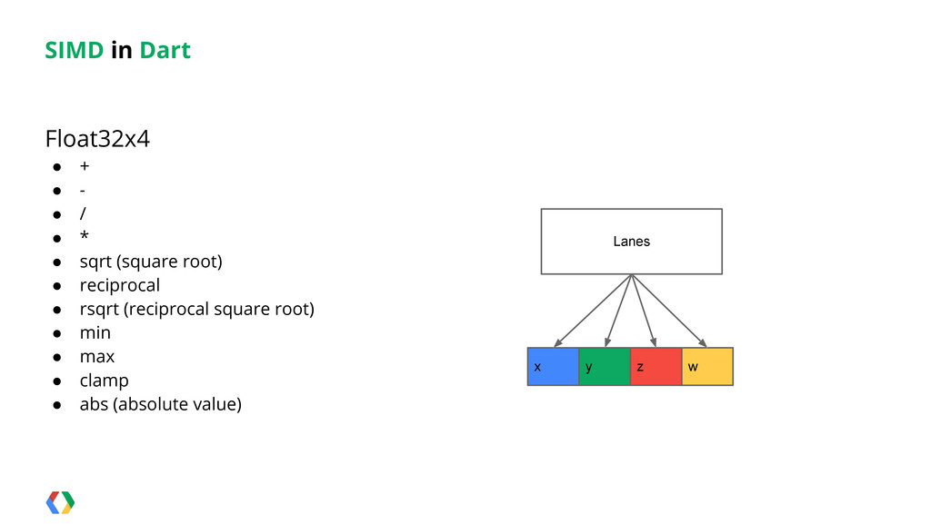 SIMD in Dart Float32x4 ● + ● - ● / ● * ● sqrt (...