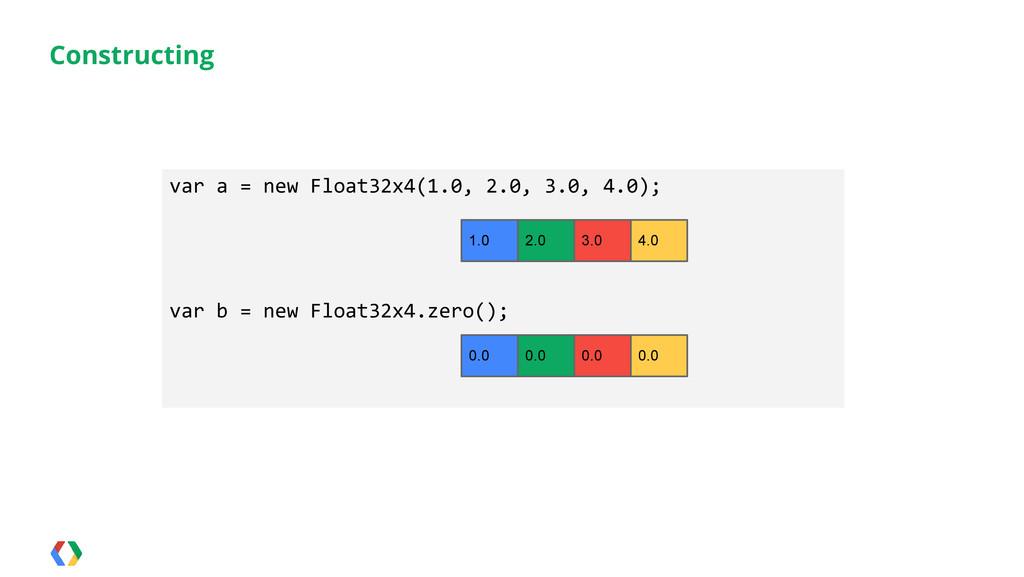 Constructing var a = new Float32x4(1.0, 2.0, 3....