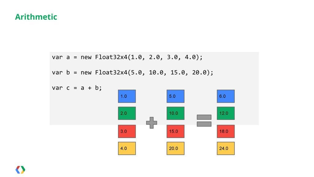 var a = new Float32x4(1.0, 2.0, 3.0, 4.0); var ...