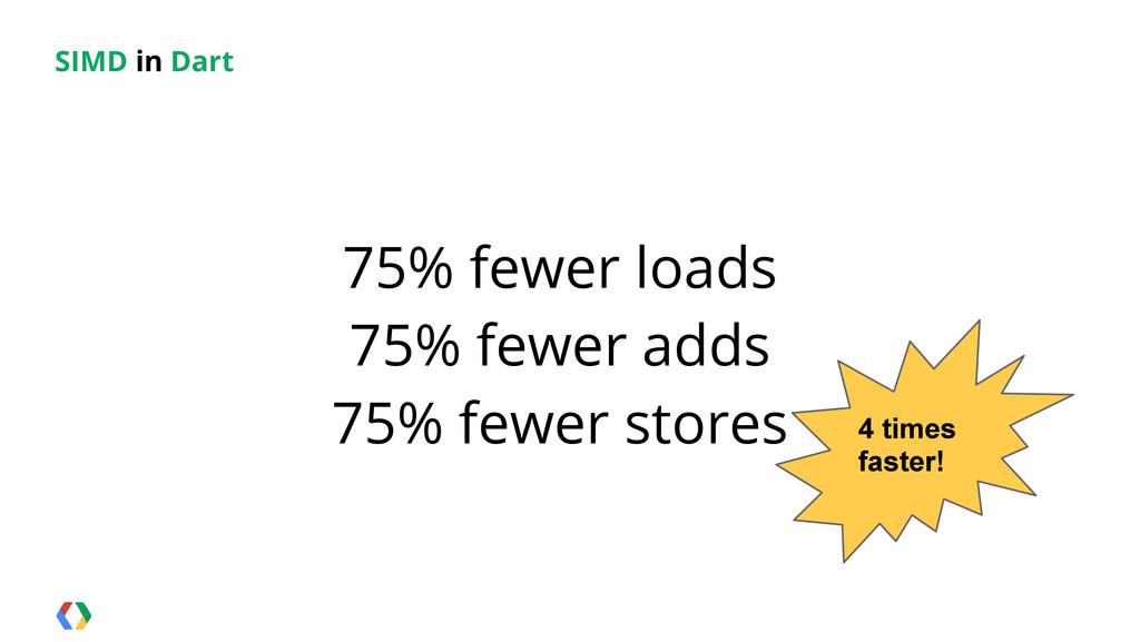 SIMD in Dart 75% fewer loads 75% fewer adds 75%...