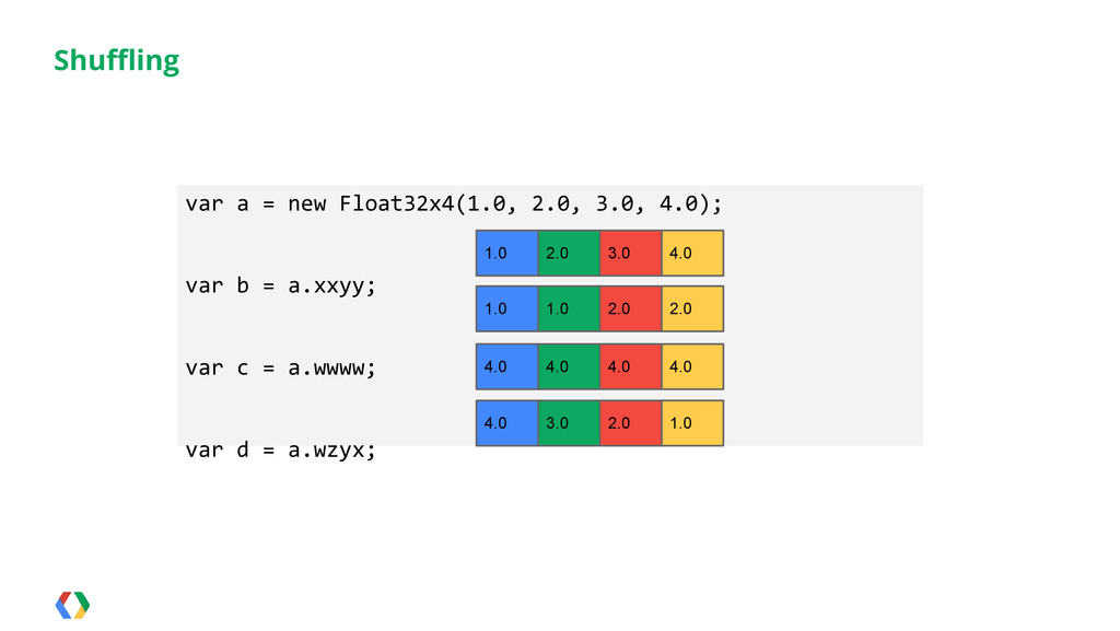 Shuffling var a = new Float32x4(1.0, 2.0, 3.0, ...