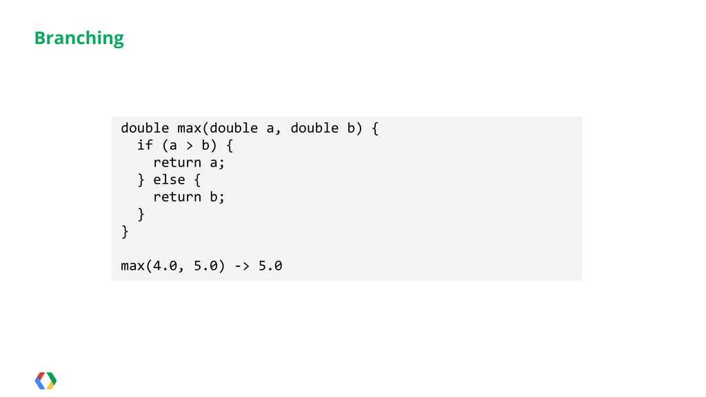 Branching double max(double a, double b) { if (...