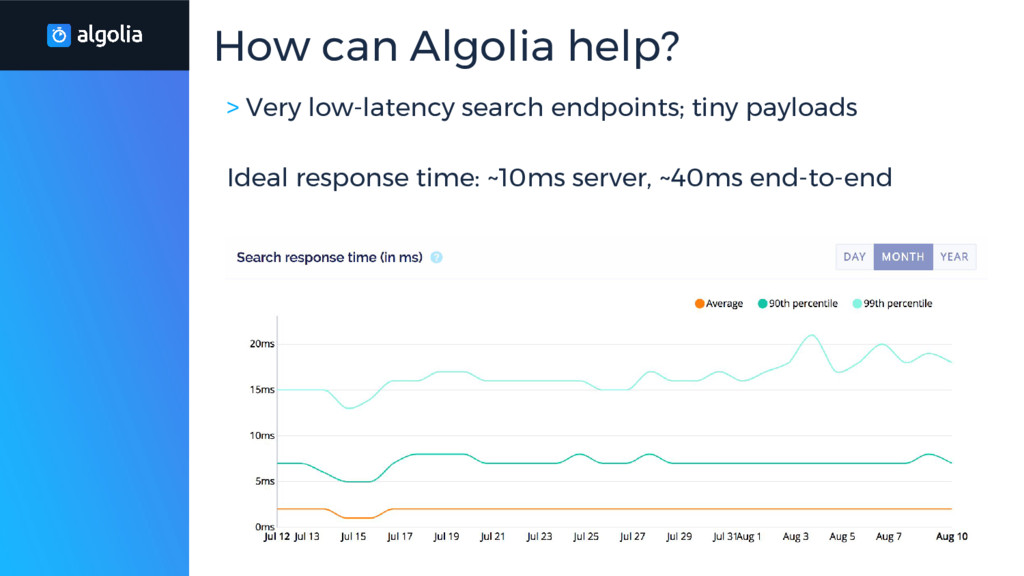 > Very low-latency search endpoints; tiny paylo...