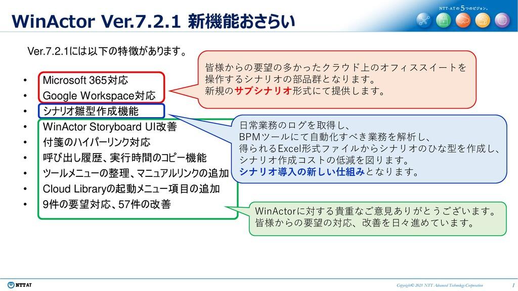 1 Copyright© 2021 NTT Advanced Technology Corpo...