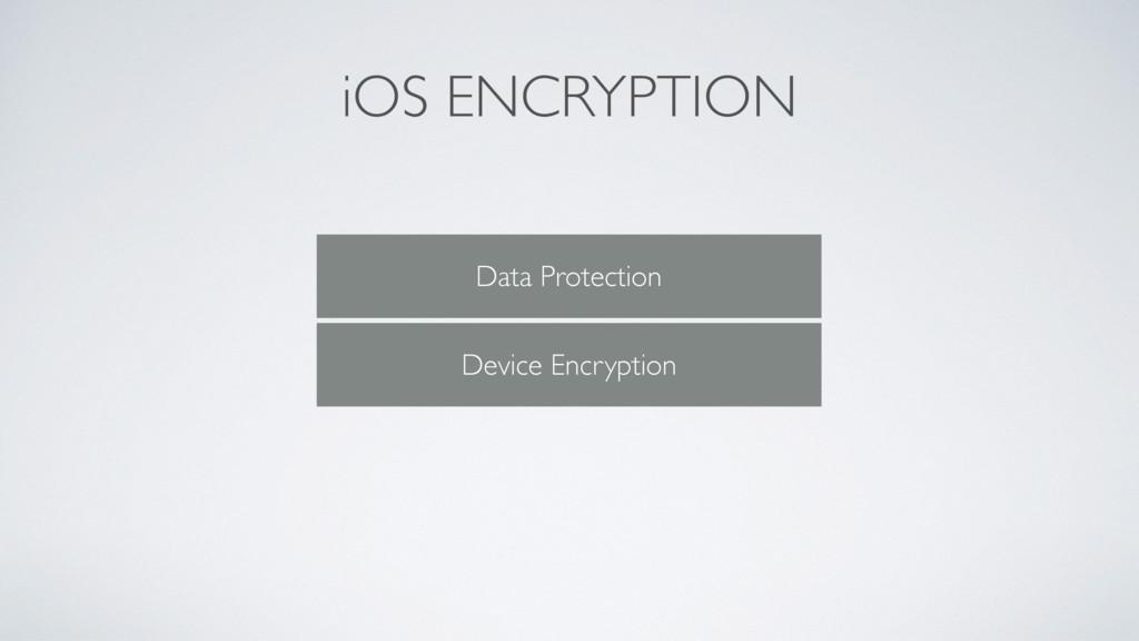 Device Encryption Data Protection iOS ENCRYPTION
