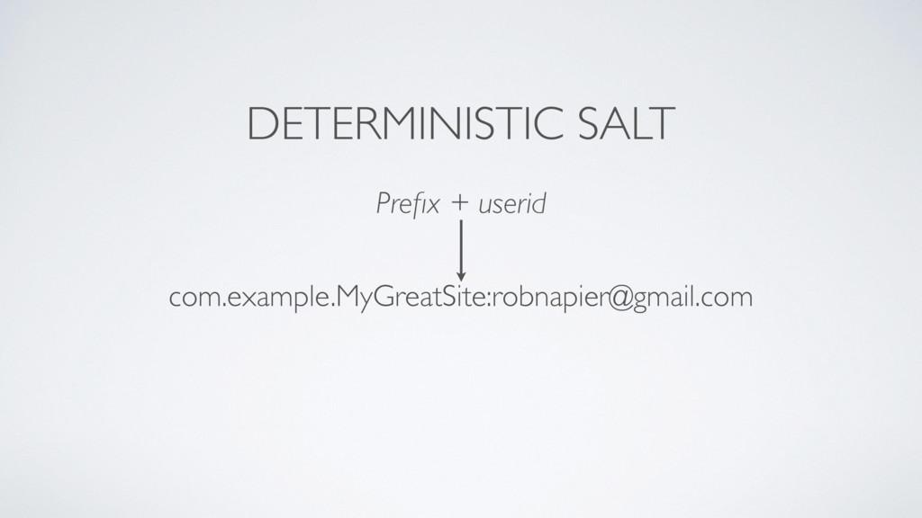 DETERMINISTIC SALT Prefix + userid com.example.M...