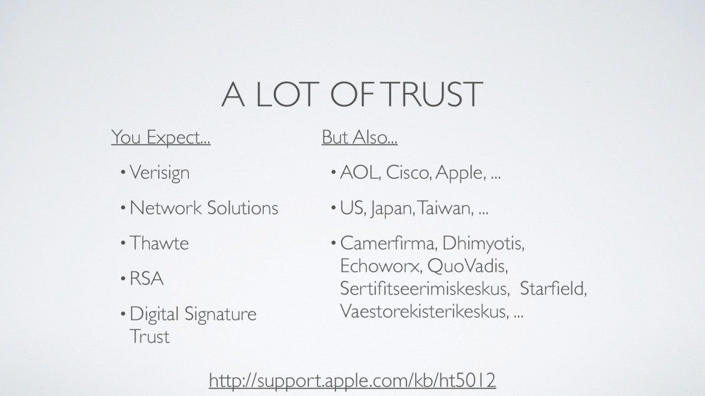 A LOT OF TRUST You Expect... •Verisign •Network...