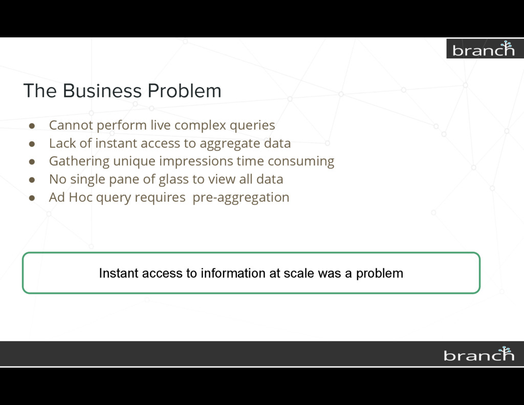 The Business Problem ● Cannot perform live comp...