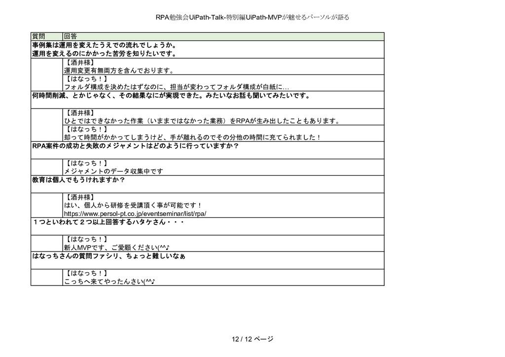 RPA勉強会UiPath-Talk-特別編UiPath-MVPが魅せるパーソルが語る 質問 回...