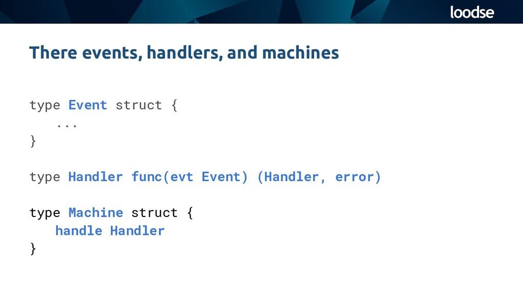 type Event struct { ... } type Handler func(evt...